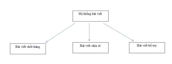 seo-website