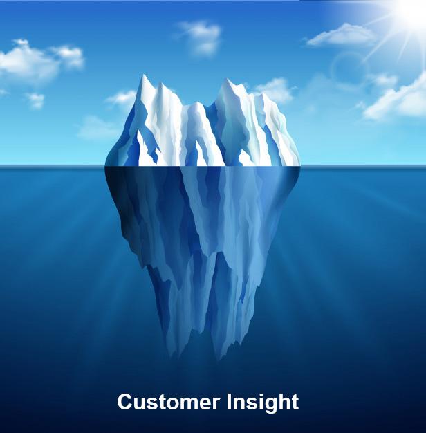 Insight là gì?