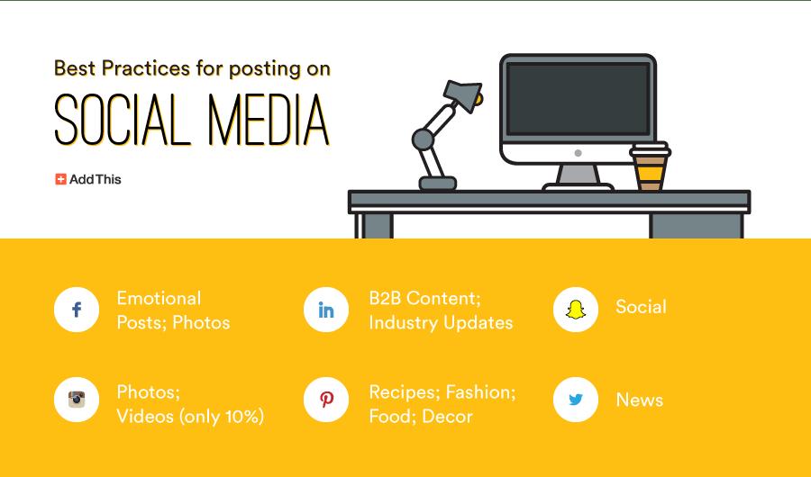 Tam-quan-trong-Socia-Media