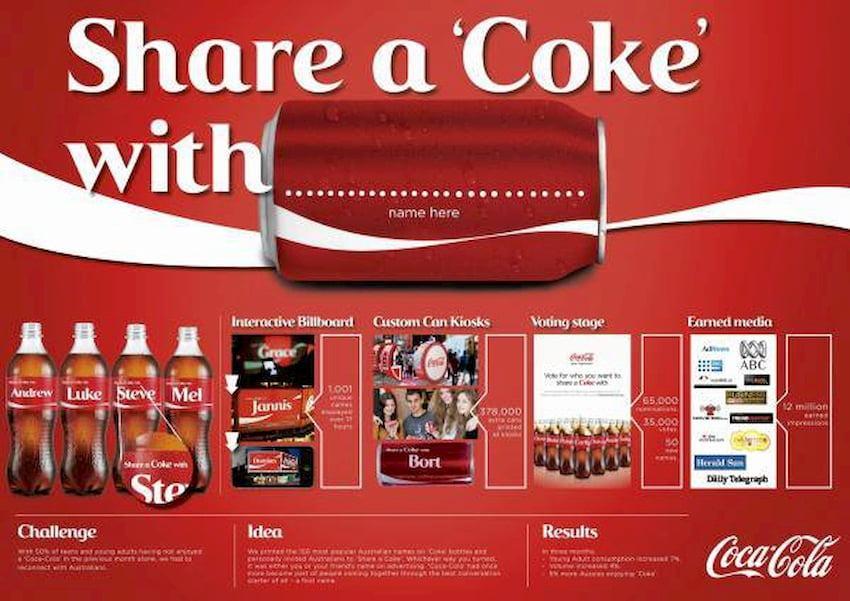 chien-luoc-content-marketing-coca-cola