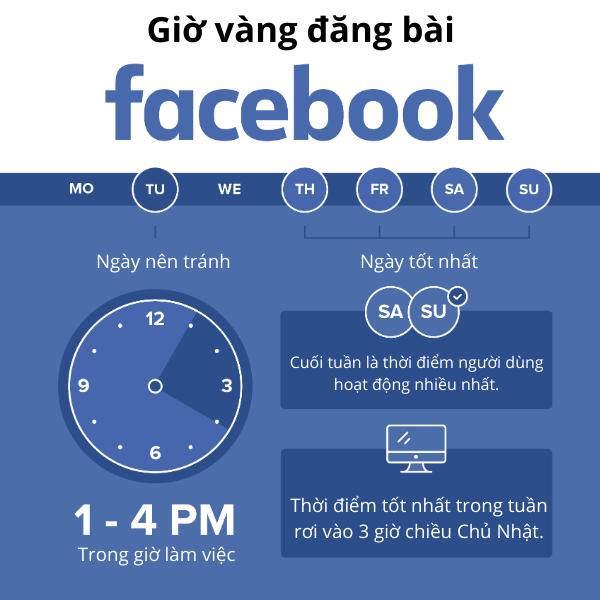 """""""Khung giờ vàng"""" đăng bài trên Facebook"""