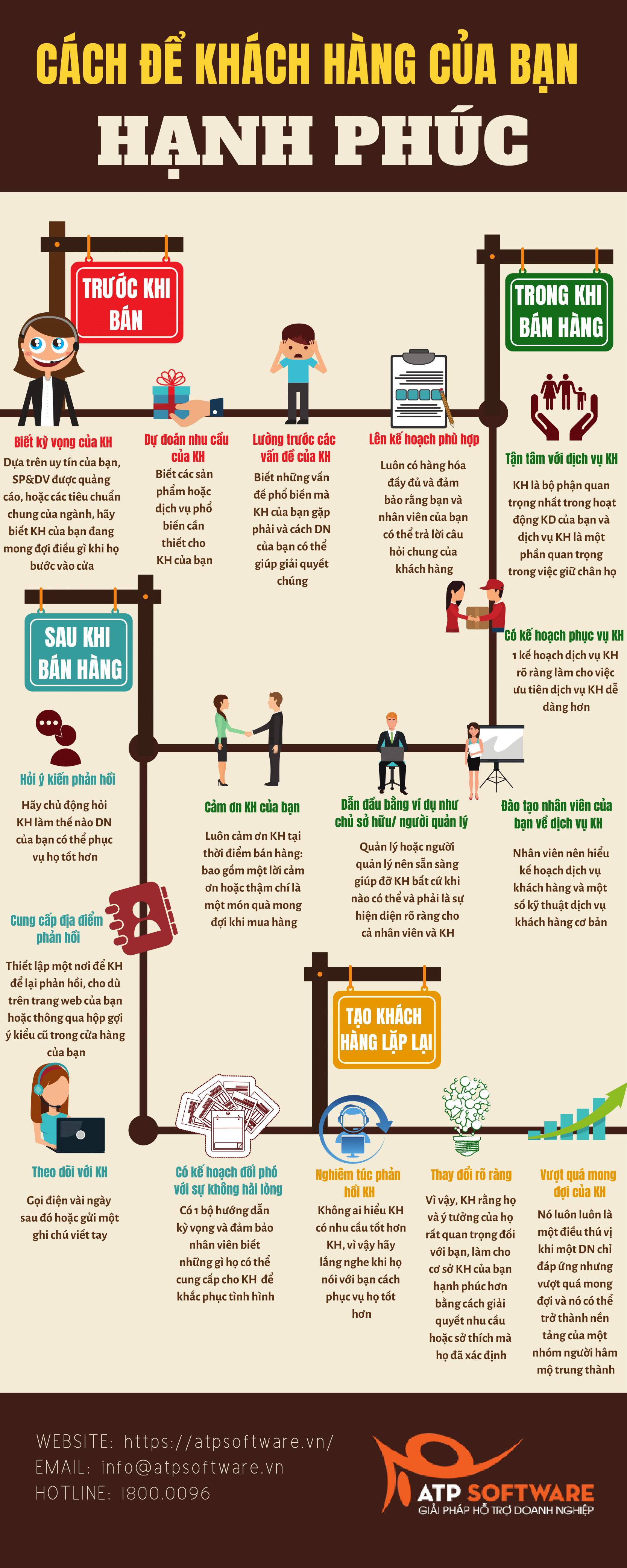 Cách để khiến khách hàng hạnh phúc-1