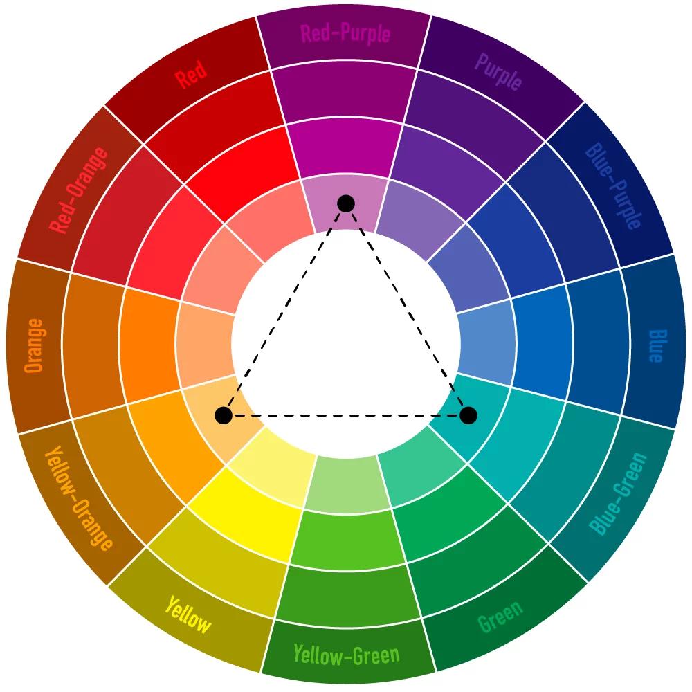 Cách phối màu tam giác