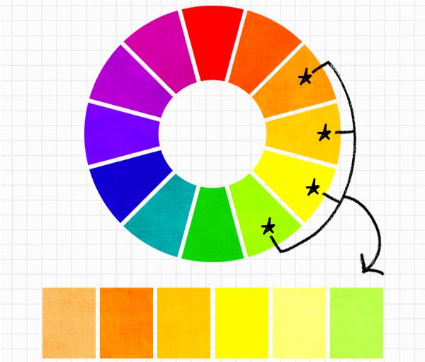 Cách phối màu tương đồng