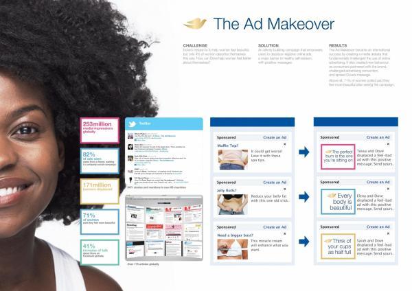 The Ad Makeover giúp phụ nữ cất tiếng nói về tình yêu bản thân và cơ thể.