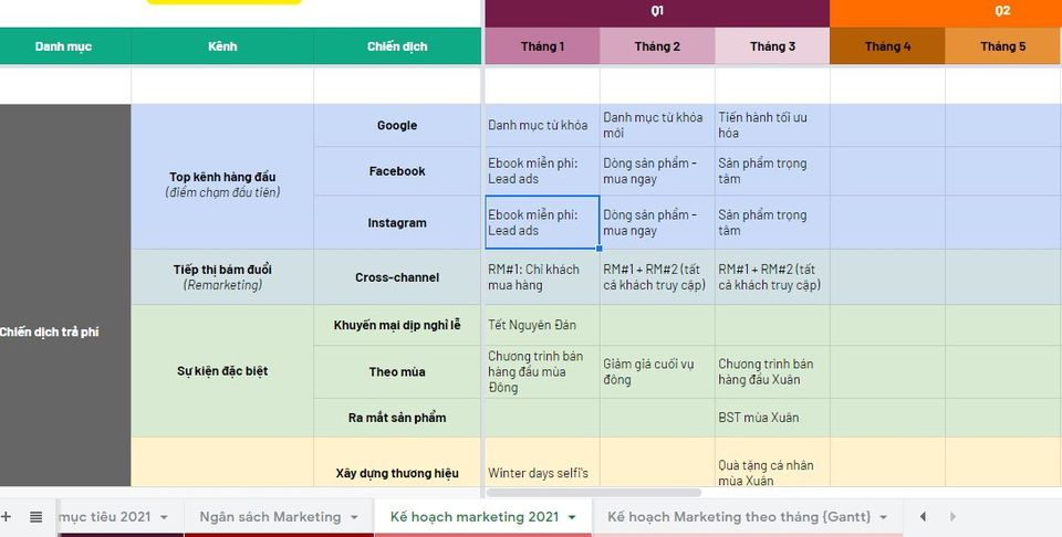 Mẫu lập kế hoạch kinh doanh trên excel Digital Marketing Plan